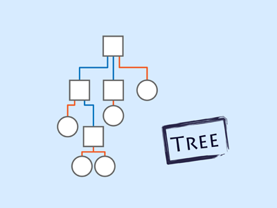 OMVisConcepts_Tree.png